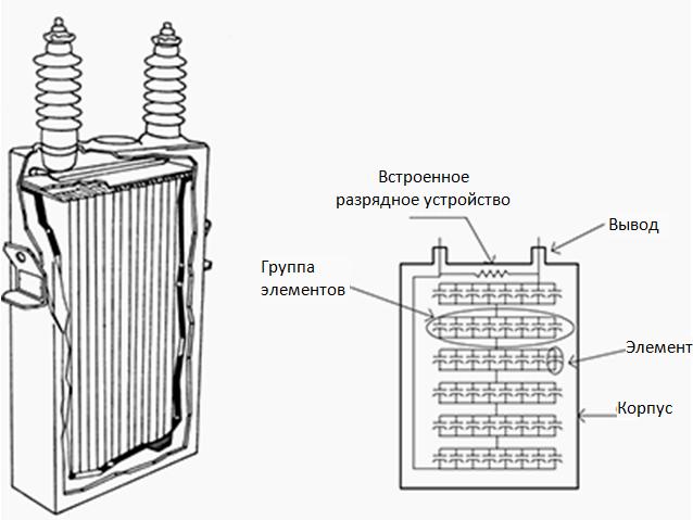 Конденсатор является составной частью батареи статических конденсаторов